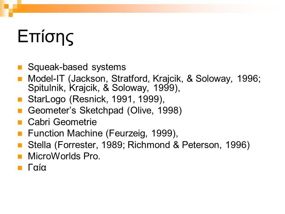 Επίσης  Squeak-based systems  Model-IT (Jackson, Stratford, Krajcik, & Soloway, 1996; Spitulnik, Krajcik, & Soloway, 1999),  StarLogo (Resnick, 1991, 1999),  Geometer's Sketchpad (Olive, 1998)  Cabri Geometrie  Function Machine (Feurzeig, 1999),  Stella (Forrester, 1989; Richmond & Peterson, 1996)  MicroWorlds Pro.