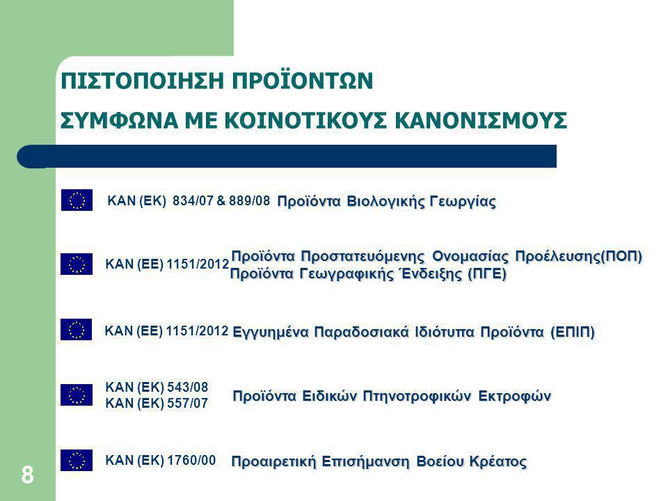 ΚΑΝ (ΕΚ) 834/07 & 889/08 Προϊόντα Βιολογικής Γεωργίας Προϊόντα Βιολογικής Γεωργίας ΚΑΝ (ΕΕ) 1151/2012 Προϊόντα Προστατευόμενης Ονομασίας Προέλευσης(ΠΟΠ) Προϊόντα Προστατευόμενης Ονομασίας Προέλευσης(ΠΟΠ) Προϊόντα Γεωγραφικής Ένδειξης (ΠΓΕ) Προϊόντα Γεωγραφικής Ένδειξης (ΠΓΕ) ΚΑΝ (ΕΚ) 543/08 ΚΑΝ (ΕΚ) 557/07 Προϊόντα Ειδικών Πτηνοτροφικών Εκτροφών Προϊόντα Ειδικών Πτηνοτροφικών Εκτροφών ΚΑΝ (ΕΚ) 1760/00 Προαιρετική Επισήμανση Βοείου Κρέατος Προαιρετική Επισήμανση Βοείου Κρέατος ΠΙΣΤΟΠΟΙΗΣΗ ΠΡΟΪΟΝΤΩΝ ΣΥΜΦΩΝΑ ΜΕ ΚΟΙΝΟΤΙΚΟΥΣ ΚΑΝΟΝΙΣΜΟΥΣ ΚΑΝ (ΕΕ) 1151/2012 Εγγυημένα Παραδοσιακά Ιδιότυπα Προϊόντα (ΕΠΙΠ) Εγγυημένα Παραδοσιακά Ιδιότυπα Προϊόντα (ΕΠΙΠ) 8