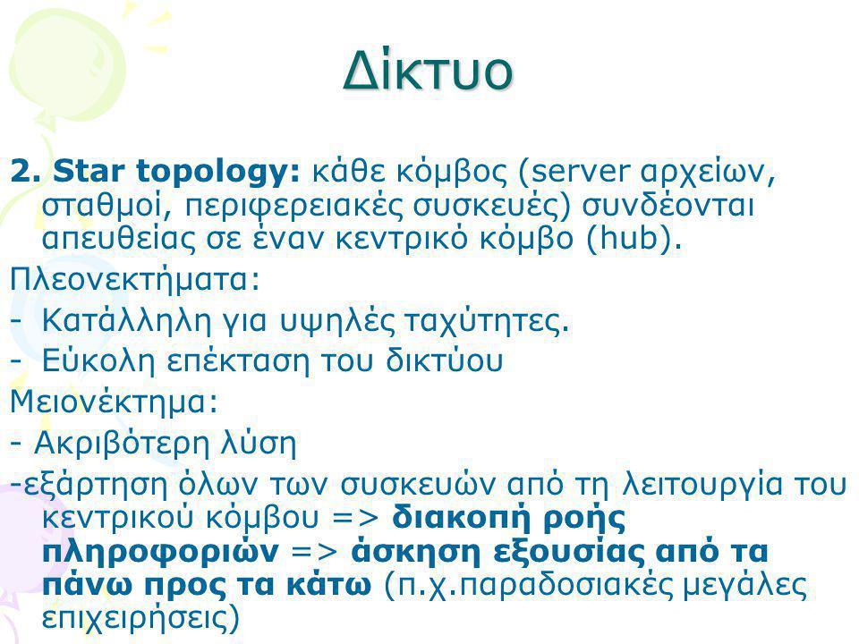 Δίκτυα Star topology