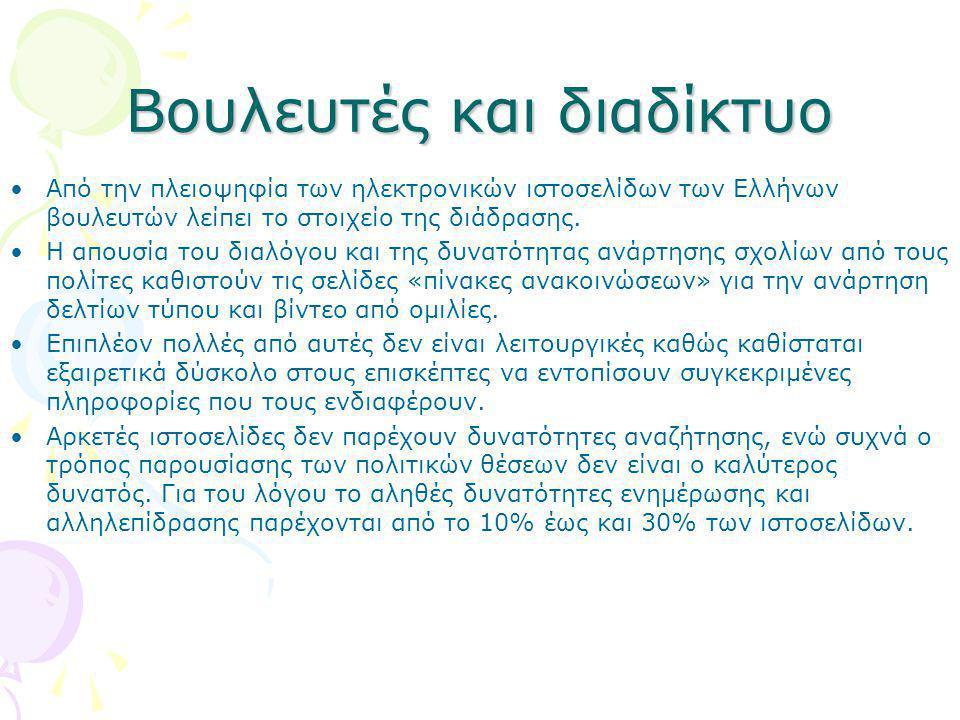 Βουλευτές και διαδίκτυο •Από την πλειοψηφία των ηλεκτρονικών ιστοσελίδων των Ελλήνων βουλευτών λείπει το στοιχείο της διάδρασης. •Η απουσία του διαλόγ