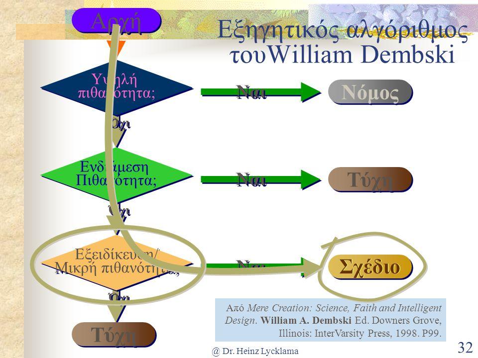 @ Dr. Heinz Lycklama 32 Όχι Τύχη Όχι Εξειδίκευση/ Μικρή πιθανότητα; Εξειδίκευση/ Μικρή πιθανότητα; Όχι Ενδιάμεση Πιθανότητα; Ενδιάμεση Πιθανότητα; Υψη