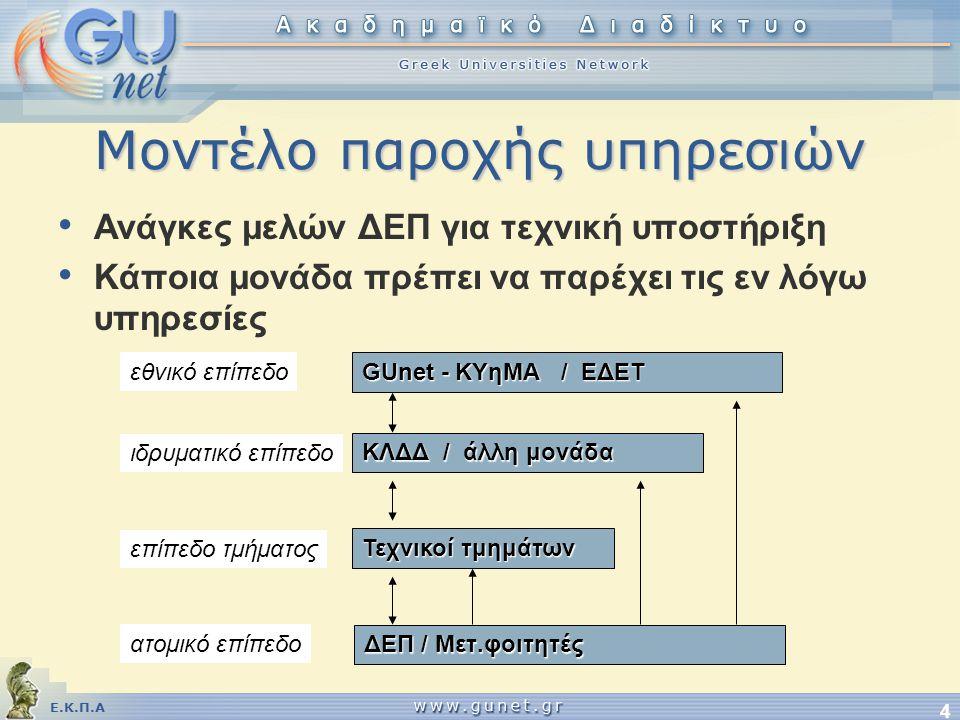 Ε.Κ.Π.Α 4 Μοντέλο παροχής υπηρεσιών • Ανάγκες μελών ΔΕΠ για τεχνική υποστήριξη • Κάποια μονάδα πρέπει να παρέχει τις εν λόγω υπηρεσίες GUnet - KYηΜΑ / EΔΕΤ ΚΛΔΔ / άλλη μονάδα Τεχνικοί τμημάτων ΔΕΠ / Μετ.φοιτητές εθνικό επίπεδο ιδρυματικό επίπεδο επίπεδο τμήματος ατομικό επίπεδο