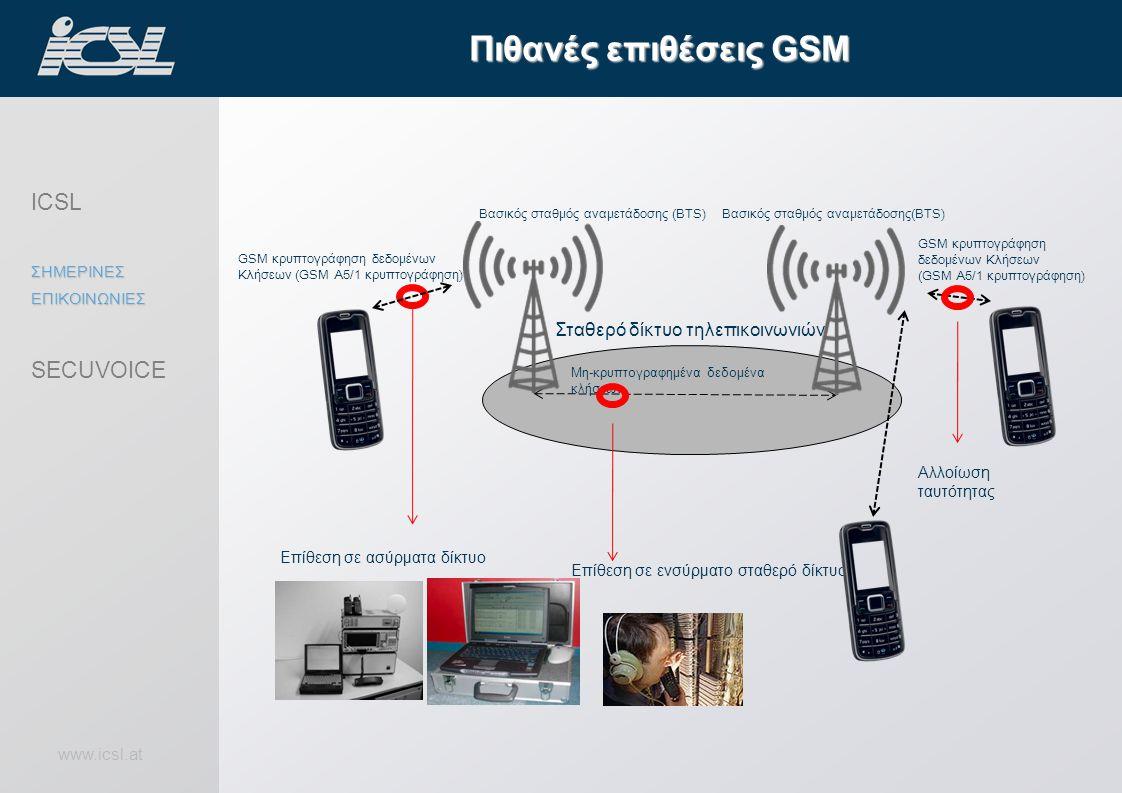 www.icsl.at Πιθανές επιθέσεις GSM Σταθερό δίκτυο τηλεπικοινωνιών Μη-κρυπτογραφημένα δεδομένα κλήσεων Βασικός σταθμός αναμετάδοσης (BTS) GSM κρυπτογράφηση δεδομένων Κλήσεων (GSM A5/1 κρυπτογράφηση) Επίθεση σε ασύρματα δίκτυο Επίθεση σε ενσύρματο σταθερό δίκτυο Αλλοίωση ταυτότητας Βασικός σταθμός αναμετάδοσης(BTS) ICSL ΣΗΜΕΡΙΝΕΣ ΕΠΙΚΟΙΝΩΝΙΕΣ SECUVOICE GSM κρυπτογράφηση δεδομένων Κλήσεων (GSM A5/1 κρυπτογράφηση)