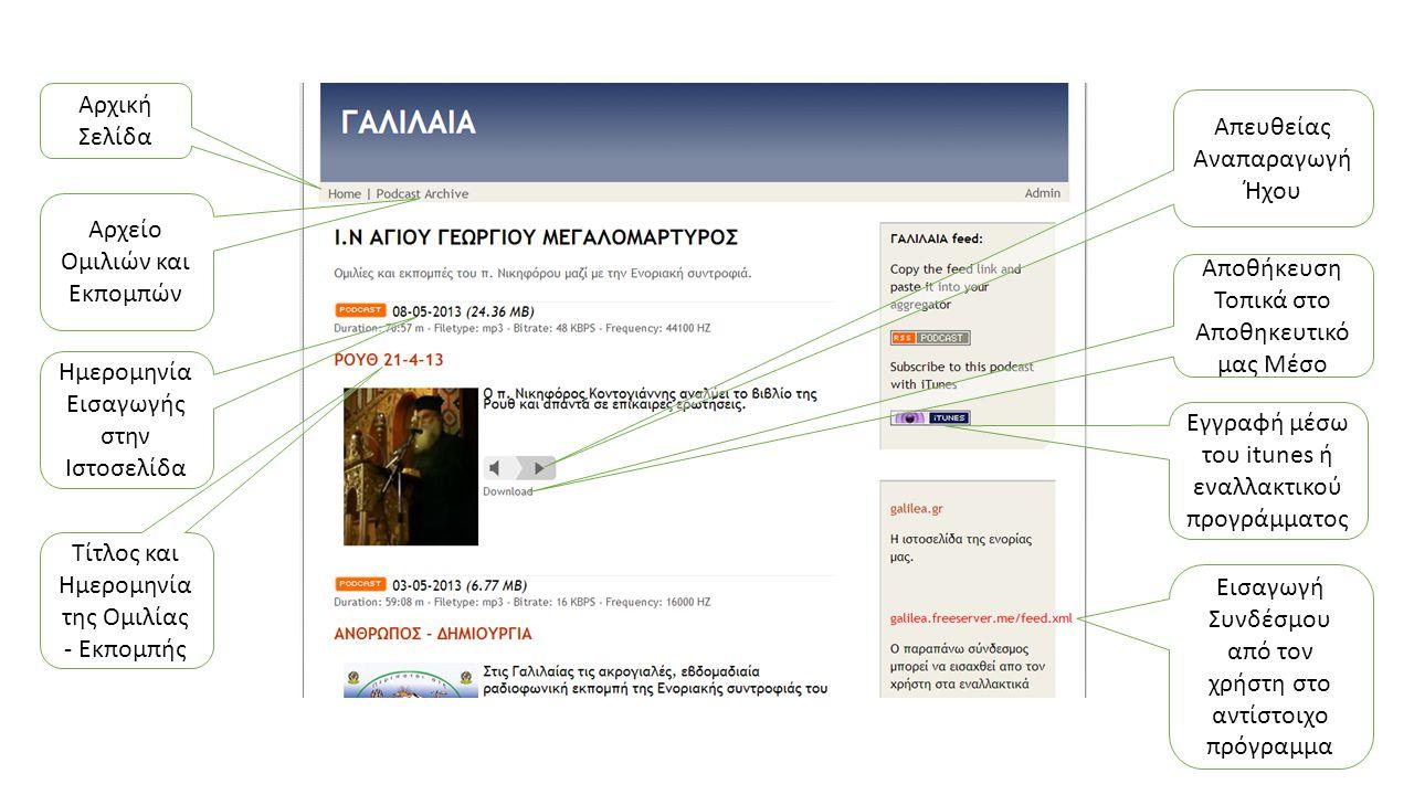 Αρχική Σελίδα Αρχείο Ομιλιών και Εκπομπών Ημερομηνία Εισαγωγής στην Ιστοσελίδα Τίτλος και Ημερομηνία της Ομιλίας - Εκπομπής Απευθείας Αναπαραγωγή Ήχου