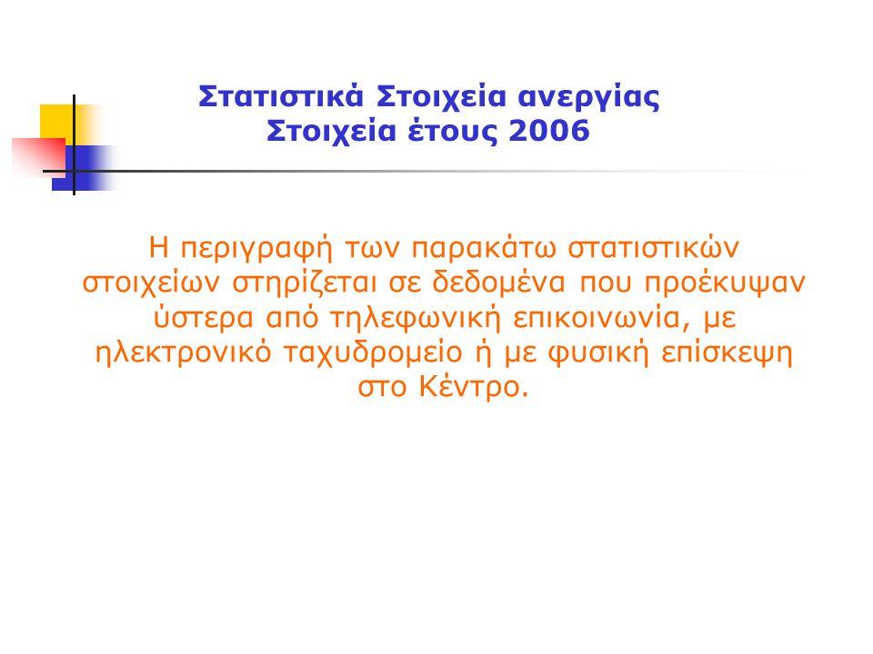 Άνεργοι ΚΕ.Π.Ε.Α.έτους 2006  Το 2006 επισκέφτηκαν το ΚΕ.Π.Ε.Α.