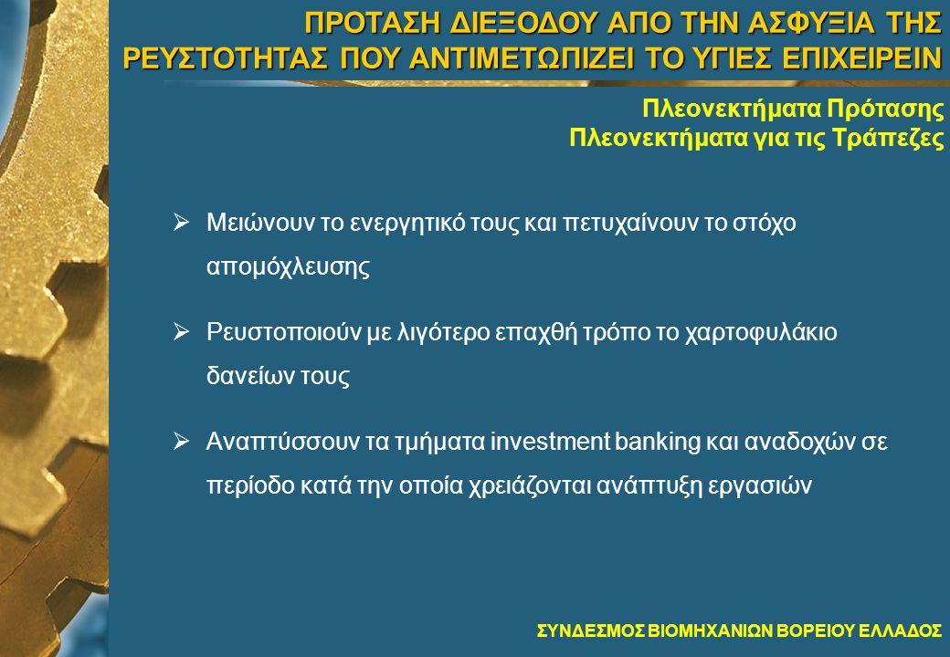 ΣΥΝΔΕΣΜΟΣ ΒΙΟΜΗΧΑΝΙΩΝ ΒΟΡΕΙΟΥ ΕΛΛΑΔΟΣ  Μειώνουν το ενεργητικό τους και πετυχαίνουν το στόχο απομόχλευσης  Ρευστοποιούν με λιγότερο επαχθή τρόπο το χαρτοφυλάκιο δανείων τους  Αναπτύσσουν τα τμήματα investment banking και αναδοχών σε περίοδο κατά την οποία χρειάζονται ανάπτυξη εργασιών ΠΡΟΤΑΣΗ ΔΙΕΞΟΔΟΥ ΑΠΟ ΤΗΝ ΑΣΦΥΞΙΑ ΤΗΣ ΡΕΥΣΤΟΤΗΤΑΣ ΠΟΥ ΑΝΤΙΜΕΤΩΠΙΖΕΙ ΤΟ ΥΓΙΕΣ ΕΠΙΧΕΙΡΕΙΝ Πλεονεκτήματα Πρότασης Πλεονεκτήματα για τις Τράπεζες