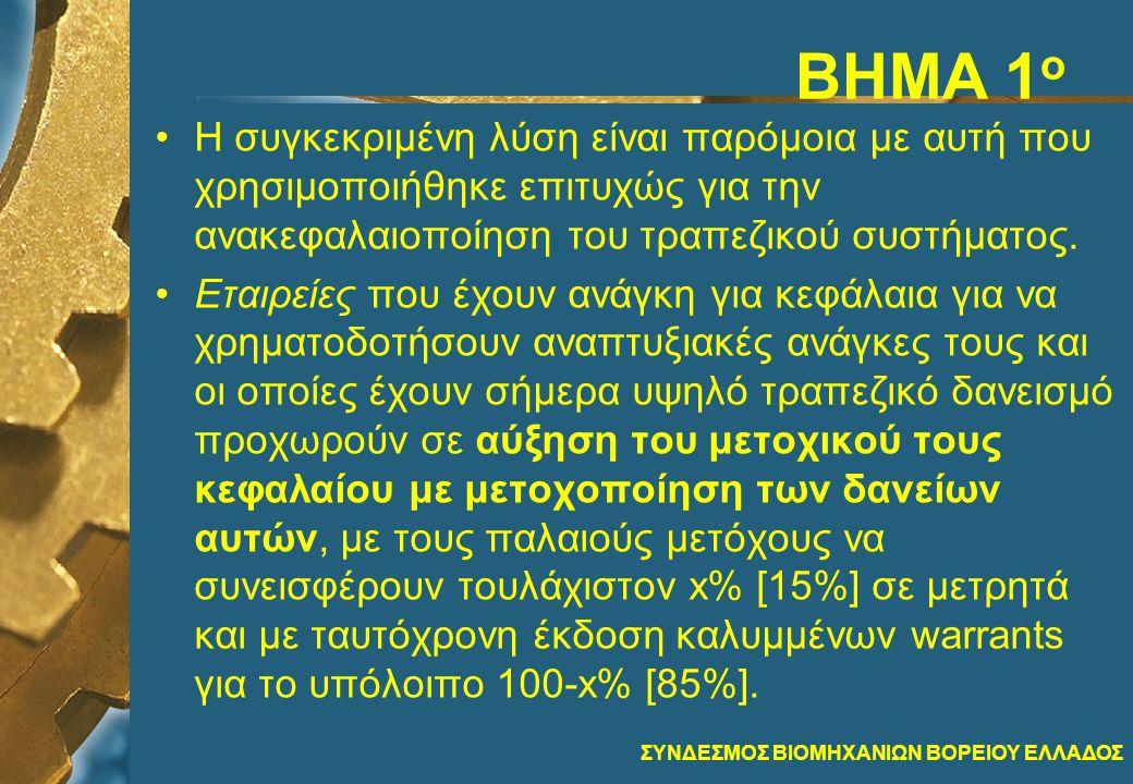 ΣΥΝΔΕΣΜΟΣ ΒΙΟΜΗΧΑΝΙΩΝ ΒΟΡΕΙΟΥ ΕΛΛΑΔΟΣ ΒΗΜΑ 1 ο •Η συγκεκριμένη λύση είναι παρόμοια με αυτή που χρησιμοποιήθηκε επιτυχώς για την ανακεφαλαιοποίηση του τραπεζικού συστήματος.