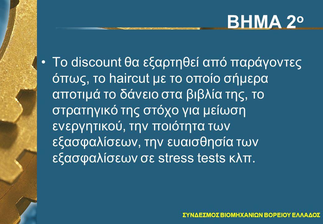 ΣΥΝΔΕΣΜΟΣ ΒΙΟΜΗΧΑΝΙΩΝ ΒΟΡΕΙΟΥ ΕΛΛΑΔΟΣ ΒΗΜΑ 2 ο •Το discount θα εξαρτηθεί από παράγοντες όπως, το haircut με το οποίο σήμερα αποτιμά το δάνειο στα βιβλία της, το στρατηγικό της στόχο για μείωση ενεργητικού, την ποιότητα των εξασφαλίσεων, την ευαισθησία των εξασφαλίσεων σε stress tests κλπ.