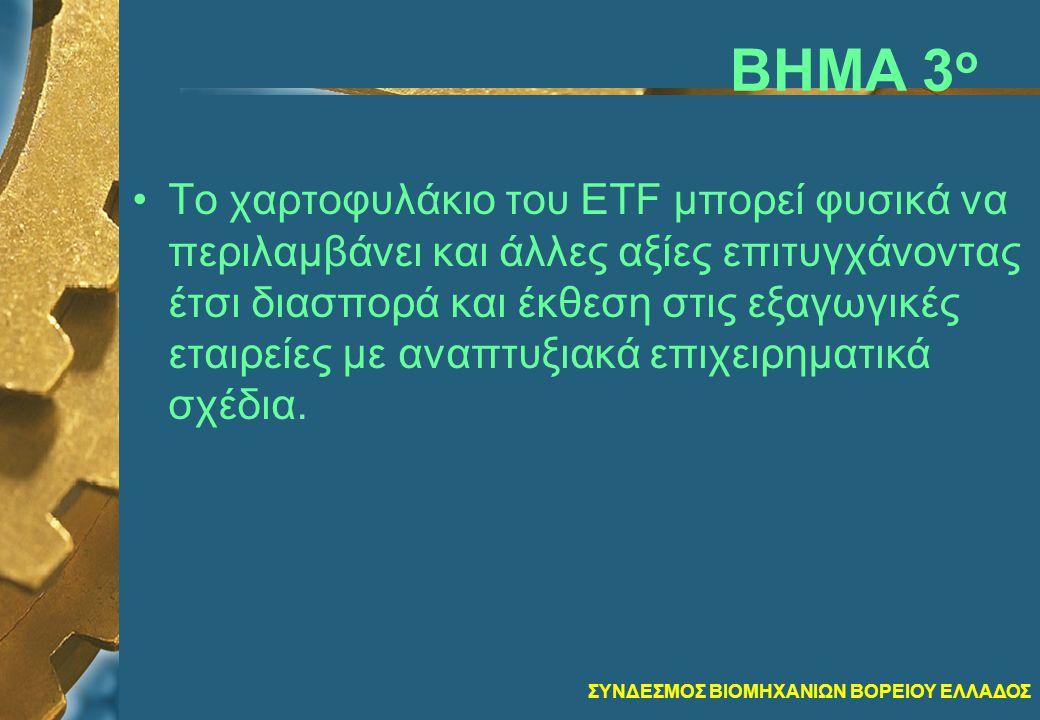 ΣΥΝΔΕΣΜΟΣ ΒΙΟΜΗΧΑΝΙΩΝ ΒΟΡΕΙΟΥ ΕΛΛΑΔΟΣ ΒΗΜΑ 3 ο •Το χαρτοφυλάκιο του ΕΤF μπορεί φυσικά να περιλαμβάνει και άλλες αξίες επιτυγχάνοντας έτσι διασπορά και έκθεση στις εξαγωγικές εταιρείες με αναπτυξιακά επιχειρηματικά σχέδια.