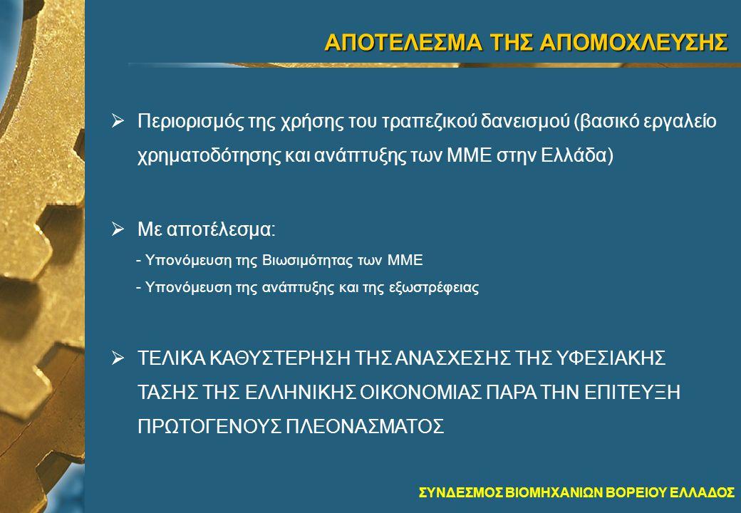 ΣΥΝΔΕΣΜΟΣ ΒΙΟΜΗΧΑΝΙΩΝ ΒΟΡΕΙΟΥ ΕΛΛΑΔΟΣ AΠΟΤΕΛΕΣΜΑ ΤΗΣ ΑΠΟΜΟΧΛΕΥΣΗΣ  Περιορισμός της χρήσης του τραπεζικού δανεισμού (βασικό εργαλείο χρηματοδότησης και ανάπτυξης των ΜΜΕ στην Ελλάδα)  Με αποτέλεσμα: - Υπονόμευση της Βιωσιμότητας των ΜΜΕ - Υπονόμευση της ανάπτυξης και της εξωστρέφειας  ΤΕΛΙΚΑ ΚΑΘΥΣΤΕΡΗΣΗ ΤΗΣ ΑΝΑΣΧΕΣΗΣ ΤΗΣ ΥΦΕΣΙΑΚΗΣ ΤΑΣΗΣ ΤΗΣ ΕΛΛΗΝΙΚΗΣ ΟΙΚΟΝΟΜΙΑΣ ΠΑΡΑ ΤΗΝ ΕΠΙΤΕΥΞΗ ΠΡΩΤΟΓΕΝΟΥΣ ΠΛΕΟΝΑΣΜΑΤΟΣ