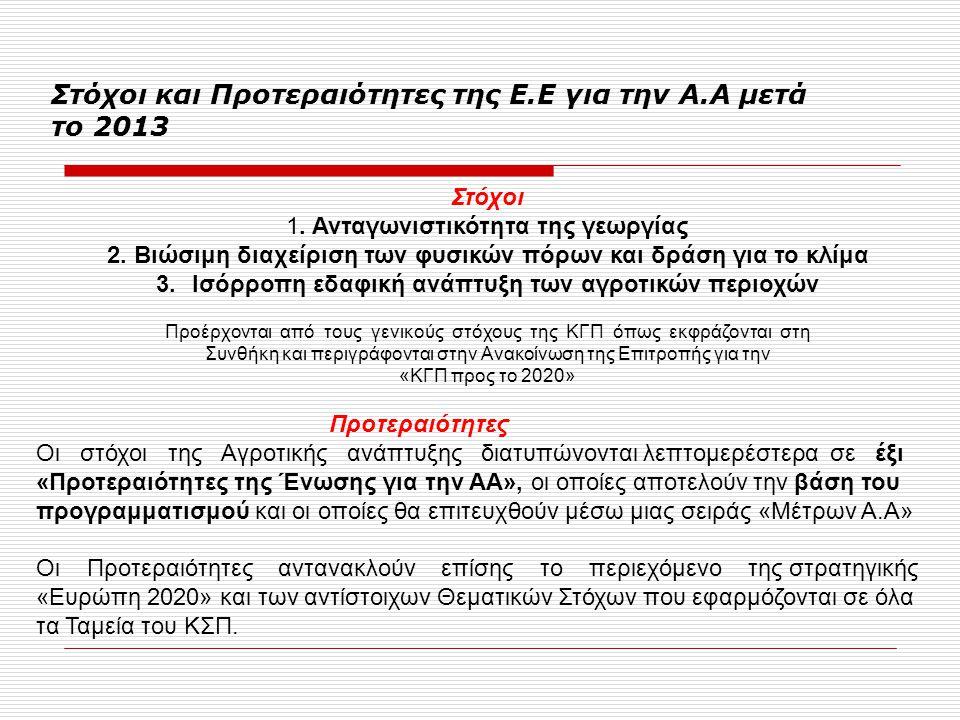 Θεματικές ομάδες στρατηγικού σχεδιασμού ΥΑΑ&Τ (παρουσίαση επιλογών-προτεραιοτήτων της ΘΟΣΣ 2) Ενίσχυση της ανταγωνιστικότητας του αγροδιατροφικού τομέα (συνέχεια)  vi.