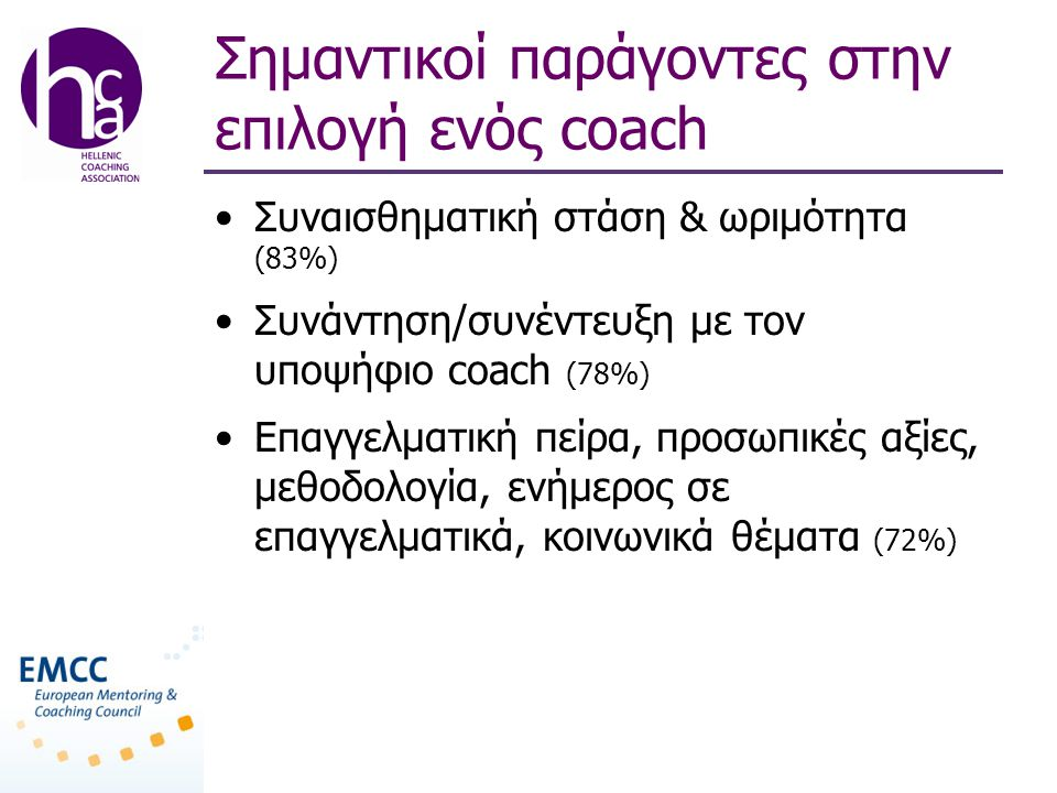 Σημαντικοί παράγοντες στην επιλογή ενός coach •Συναισθηματική στάση & ωριμότητα (83%) •Συνάντηση/συνέντευξη με τον υποψήφιο coach (78%) •Επαγγελματική πείρα, προσωπικές αξίες, μεθοδολογία, ενήμερος σε επαγγελματικά, κοινωνικά θέματα (72%)