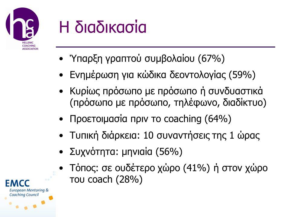 Η διαδικασία •Ύπαρξη γραπτού συμβολαίου (67%) •Ενημέρωση για κώδικα δεοντολογίας (59%) •Κυρίως πρόσωπο με πρόσωπο ή συνδυαστικά (πρόσωπο με πρόσωπο, τηλέφωνο, διαδίκτυο) •Προετοιμασία πριν το coaching (64%) •Τυπική διάρκεια: 10 συναντήσεις της 1 ώρας •Συχνότητα: μηνιαία (56%) •Τόπος: σε ουδέτερο χώρο (41%) ή στον χώρο του coach (28%)