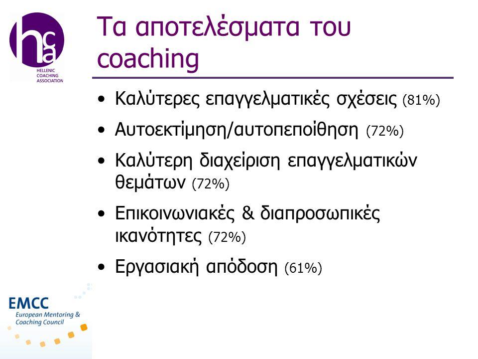 Τα αποτελέσματα του coaching •Καλύτερες επαγγελματικές σχέσεις (81%) •Αυτοεκτίμηση/αυτοπεποίθηση (72%) •Καλύτερη διαχείριση επαγγελματικών θεμάτων (72%) •Επικοινωνιακές & διαπροσωπικές ικανότητες (72%) •Εργασιακή απόδοση (61%)
