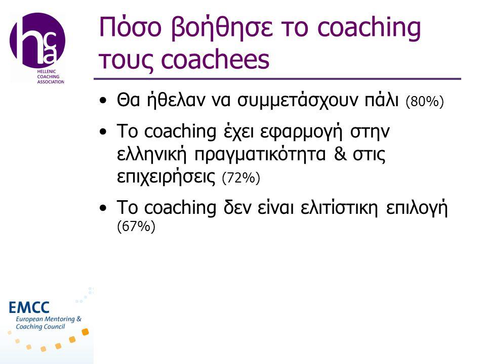 Πόσο βοήθησε το coaching τους coachees •Θα ήθελαν να συμμετάσχουν πάλι (80%) •Το coaching έχει εφαρμογή στην ελληνική πραγματικότητα & στις επιχειρήσεις (72%) •Το coaching δεν είναι ελιτίστικη επιλογή (67%)