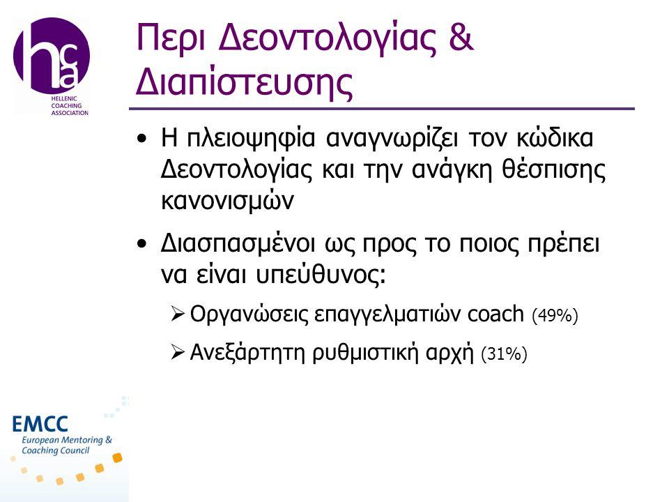 Περι Δεοντολογίας & Διαπίστευσης •Η πλειοψηφία αναγνωρίζει τον κώδικα Δεοντολογίας και την ανάγκη θέσπισης κανονισμών •Διασπασμένοι ως προς το ποιος πρέπει να είναι υπεύθυνος:  Οργανώσεις επαγγελματιών coach (49%)  Ανεξάρτητη ρυθμιστική αρχή (31%)