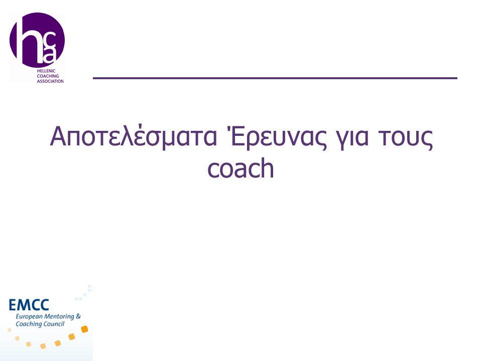 Αποτελέσματα Έρευνας για τους coach