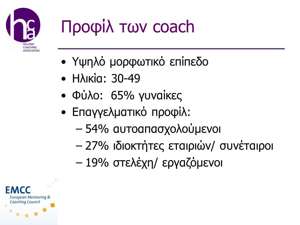 Προφίλ των coach •Υψηλό μορφωτικό επίπεδο •Ηλικία: 30-49 •Φύλο: 65% γυναίκες •Επαγγελματικό προφίλ: –54% αυτοαπασχολούμενοι –27% ιδιοκτήτες εταιριών/ συνέταιροι –19% στελέχη/ εργαζόμενοι