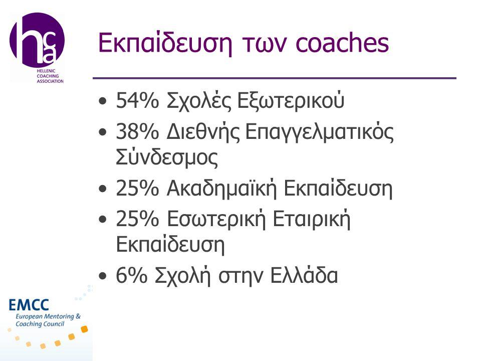 Εκπαίδευση των coaches •54% Σχολές Εξωτερικού •38% Διεθνής Επαγγελματικός Σύνδεσμος •25% Ακαδημαϊκή Εκπαίδευση •25% Εσωτερική Εταιρική Εκπαίδευση •6% Σχολή στην Ελλάδα