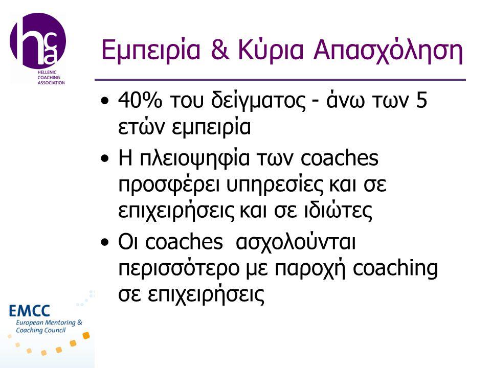 •40% του δείγματος - άνω των 5 ετών εμπειρία •H πλειοψηφία των coaches προσφέρει υπηρεσίες και σε επιχειρήσεις και σε ιδιώτες •Οι coaches ασχολούνται περισσότερο με παροχή coaching σε επιχειρήσεις Εμπειρία & Κύρια Απασχόληση