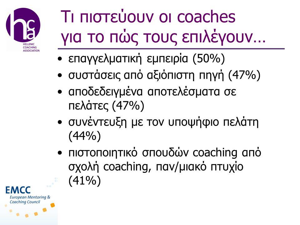 Τι πιστεύουν οι coaches για το πώς τους επιλέγουν… •επαγγελματική εμπειρία (50%) •συστάσεις από αξιόπιστη πηγή (47%) •αποδεδειγμένα αποτελέσματα σε πελάτες (47%) •συνέντευξη με τον υποψήφιο πελάτη (44%) •πιστοποιητικό σπουδών coaching από σχολή coaching, παν/μιακό πτυχίο (41%)
