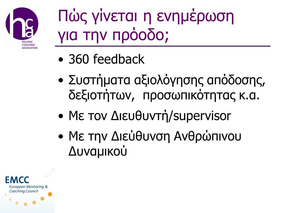 Πώς γίνεται η ενημέρωση για την πρόοδο; •360 feedback •Συστήματα αξιολόγησης απόδοσης, δεξιοτήτων, προσωπικότητας κ.α. •Με τον Διευθυντή/supervisor •Μ