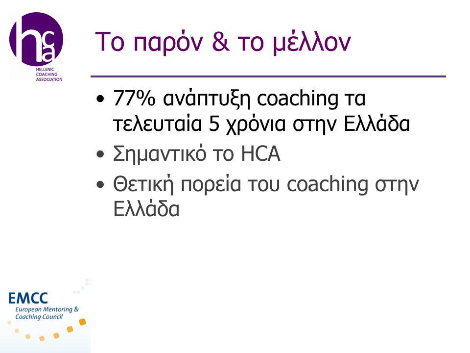 Το παρόν & το μέλλον •77% ανάπτυξη coaching τα τελευταία 5 χρόνια στην Ελλάδα •Σημαντικό το HCA •Θετική πορεία του coaching στην Ελλάδα Θεσμική ρύθμιση του επαγγέλματος 85%
