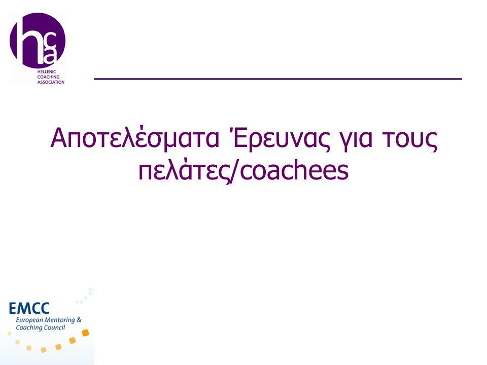 Αποτελέσματα Έρευνας για τους πελάτες/coachees