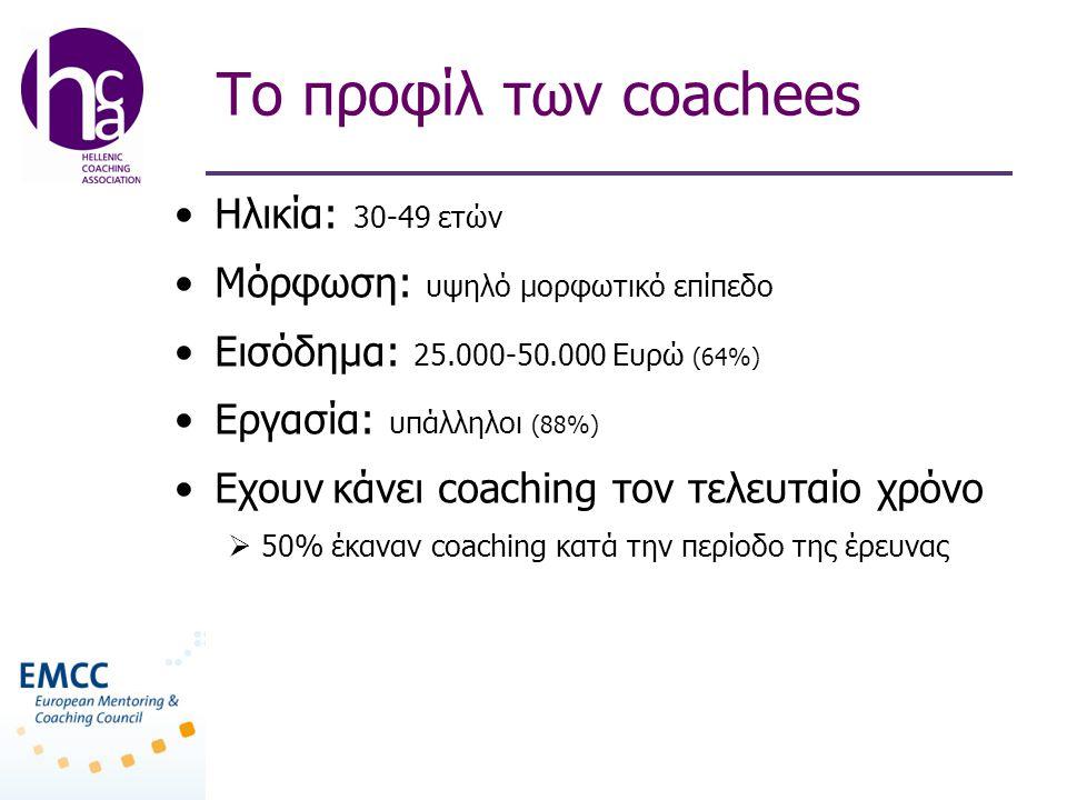 Τo προφίλ των coachees •Ηλικία: 30-49 ετών •Μόρφωση: υψηλό μορφωτικό επίπεδο •Εισόδημα: 25.000-50.000 Ευρώ (64%) •Εργασία: υπάλληλοι (88%) •Εχουν κάνει coaching τον τελευταίο χρόνο  50% έκαναν coaching κατά την περίοδο της έρευνας