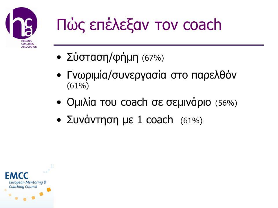 Πώς επέλεξαν τον coach •Σύσταση/φήμη (67%) •Γνωριμία/συνεργασία στο παρελθόν (61%) •Ομιλία του coach σε σεμινάριο (56%) •Συνάντηση με 1 coach (61%)