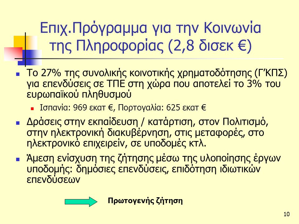 10 Επιχ.Πρόγραμμα για την Κοινωνία της Πληροφορίας (2,8 δισεκ €)  Το 27% της συνολικής κοινοτικής χρηματοδότησης (Γ'ΚΠΣ) για επενδύσεις σε ΤΠΕ στη χώρα που αποτελεί το 3% του ευρωπαϊκού πληθυσμού  Ισπανία: 969 εκατ €, Πορτογαλία: 625 εκατ €  Δράσεις στην εκπαίδευση / κατάρτιση, στον Πολιτισμό, στην ηλεκτρονική διακυβέρνηση, στις μεταφορές, στο ηλεκτρονικό επιχειρείν, σε υποδομές κτλ.