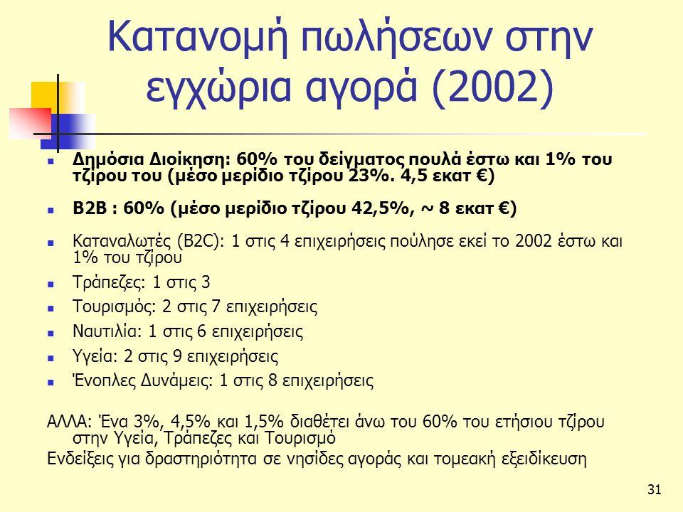 31 Κατανομή πωλήσεων στην εγχώρια αγορά (2002)  Δημόσια Διοίκηση: 60% του δείγματος πουλά έστω και 1% του τζίρου του (μέσο μερίδιο τζίρου 23%.