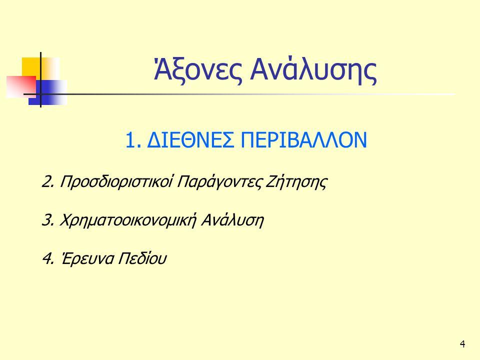 4 Άξονες Ανάλυσης 1.ΔΙΕΘΝΕΣ ΠΕΡΙΒΑΛΛΟΝ 2. Προσδιοριστικοί Παράγοντες Ζήτησης 3.