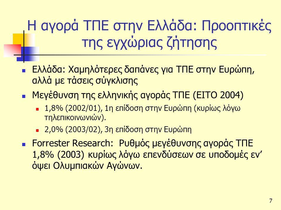 18 Συνεπώς…  Αργή αλλά σταθερά ανοδική η εξέλιξη της χρήσης ΤΠΕ σε πληθυσμό και επιχειρήσεις  Σημαντικά τμήματά του χρησιμοποιούν και εφαρμόζουν ΤΠΕ σε βαθμό συγκρίσιμο με άλλες ευρωπαϊκές χώρες  Αλλά υπάρχει μια μεγάλη μερίδα του πληθυσμού (μεγαλύτερες ηλικίες, χαμηλής εκπαίδευσης, κτλ) και των ΜΜΕ (<10 ατόμων) που δεν φαίνεται να παρακολουθεί τις εξελίξεις αυτές  Βασικοί ανασταλτικοί παράγοντες σε πολίτες και ΜΜΕ: Άγνοια, έλλειψη κατάλληλων εφαρμογών και υπηρεσιών τεχνικής υποστήριξης και κατάρτισης: Ανάγκη για εκπαίδευση, ενημέρωση και κατάρτιση των πολιτών και των ΜΜΕ (Δικτυωθείτε, Επιχειρείτε Ηλεκτρονικά, κατάρτιση)