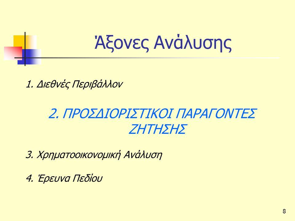 9 Προσδιοριστικοί παράγοντες ζήτησης  Ευνοϊκό μακροοικονομικό περιβάλλον:Υψηλοί ρυθμοί ανάπτυξης, άνοδος κατανάλωσης και επενδύσεων  Ανάγκη εκσυγχρονισμού ελληνικών επιχειρήσεων: Επενδύσεις σε νέες τεχνολογίες  Κοινοτικοί πόροι: Γ΄ΚΠΣ και Επιχειρησιακό Πρόγραμμα για την Κοινωνία της Πληροφορίας  Διάχυση της Κοινωνίας της Πληροφορίας στην Ελλάδα: Στο Δημόσιο, στις επιχειρήσεις, στον πληθυσμό