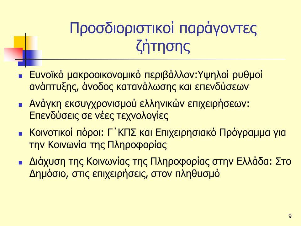 30 Εξαγωγική δραστηριότητα – Επενδύσεις – Έρευνα & Ανάπτυξη  Το 63% δραστηριοποιείται αποκλειστικά στην Ελλάδα  2003-04: Το 75% δηλώνει ανοδική πορεία των επενδύσεων του και μόνο το 6% πτωτική (1999- 00: 84% και 1% αντίστοιχα)  Ε&Α: Περιορισμένη, κυρίως μέσω επιδοτούμενων συνεργασιών με πανεπιστήμια και ερευνητικά κέντρα, επιδοτούμενες