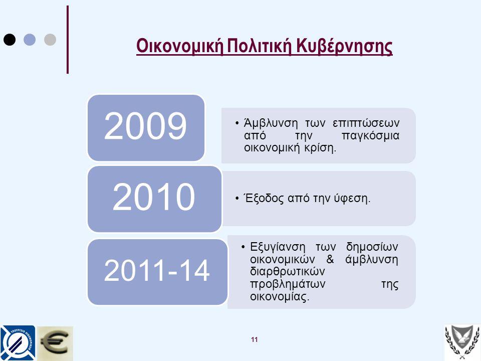 11 Οικονομική Πολιτική Κυβέρνησης •Άμβλυνση των επιπτώσεων από την παγκόσμια οικονομική κρίση. 2009 •Έξοδος από την ύφεση. 2010 •Εξυγίανση των δημοσίω