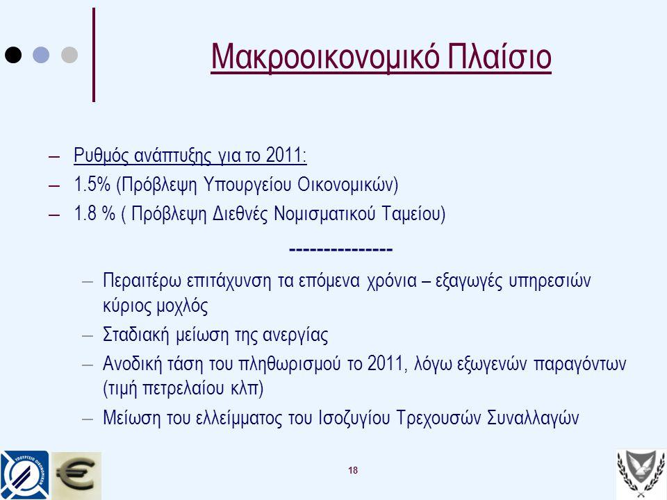 18 Μακροοικονομικό Πλαίσιο – Ρυθμός ανάπτυξης για το 2011: – 1.5% (Πρόβλεψη Υπουργείου Οικονομικών) – 1.8 % ( Πρόβλεψη Διεθνές Νομισματικού Ταμείου) -