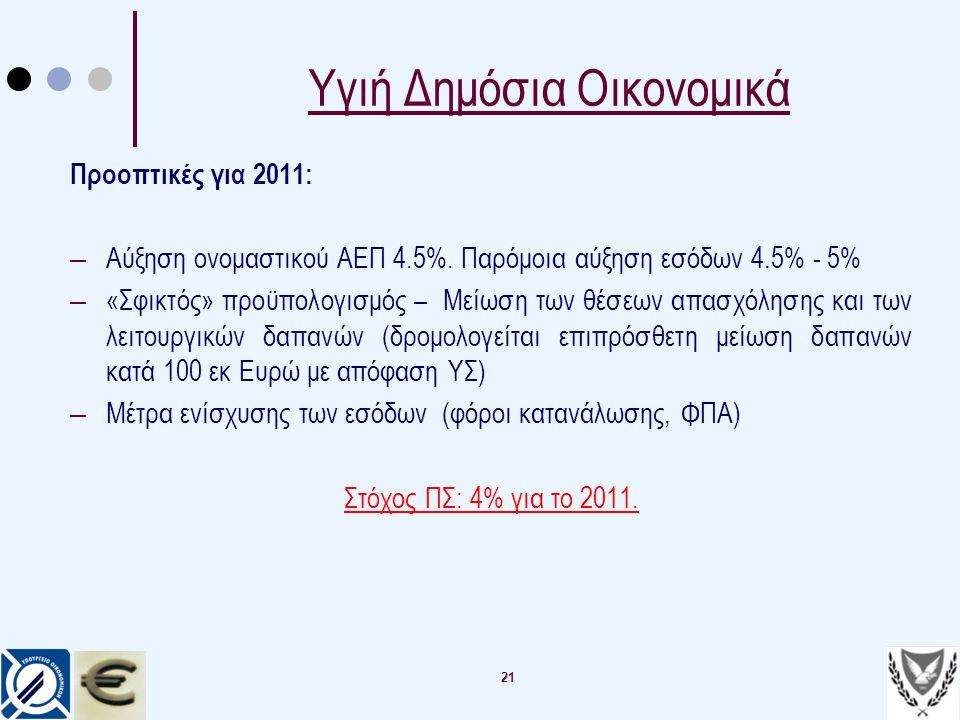 21 Υγιή Δημόσια Οικονομικά Προοπτικές για 2011: – Αύξηση ονομαστικού ΑΕΠ 4.5%. Παρόμοια αύξηση εσόδων 4.5% - 5% – «Σφικτός» προϋπολογισμός – Μείωση τω