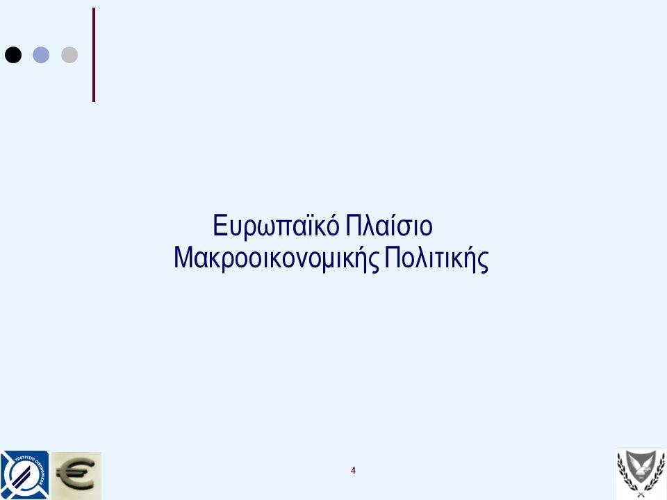25 Εθνικό Μεταρρυθμιστικό Πρόγραμμα