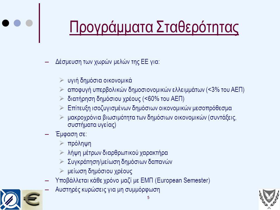 16 ΠΡΟΓΡΑΜΜΑ ΣΤΑΘΕΡΟΤΗTΑΣ – Καλύπτει την περίοδο 2011- 2014 – Περιλαμβάνει: (ι) μακροοικονομικό πλαίσιο, (ιι) στόχους και συγκεκριμένα μέτρα για μείωση του δημοσιονομικού ελλείμματος στα πλαίσια της Διαδικασίας Υπερβολικού Ελλείμματος – Θα υποβληθεί στην Ευρωπαϊκή Επιτροπή μέσα Απριλίου 2011