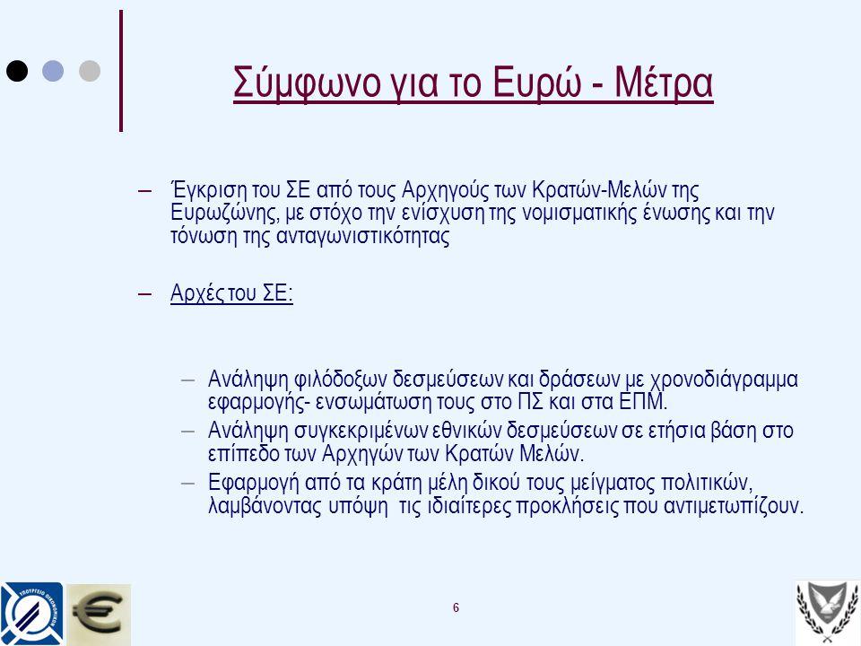 7 Σύμφωνο για το Ευρώ – Μέτρα (2) – Άξονες Πολιτικής Συμφώνου: – Προώθηση της ανταγωνιστικότητας (μέσω μέτρων της πολιτικής μισθών και παραγωγικότητας) – Προώθηση της απασχόλησης (μέσω μεταρρυθμίσεων στην αγοράς εργασίας, διά βίου μάθηση, φορολογικών μεταρρυθμίσεων) – Ενίσχυση προσπάθειας για τη βιωσιμότητα των δημόσιων οικονομικών (μέσω εισαγωγής δημοσιονομικών κανόνων στην εθνική νομοθεσία, μέτρων διασφάλισης της βιωσιμότητας των ταμείων συντάξεων, εκσυγχρονισμού των συστημάτων υγείας και στόχευση των κοινωνικών παροχών) – Ενίσχυση της χρηματοπιστωτικής σταθερότητας (αυστηρότερου θεσμικού πλαισίου ρύθμισης και εποπτείας του χρηματοοικονομικού τομέα)