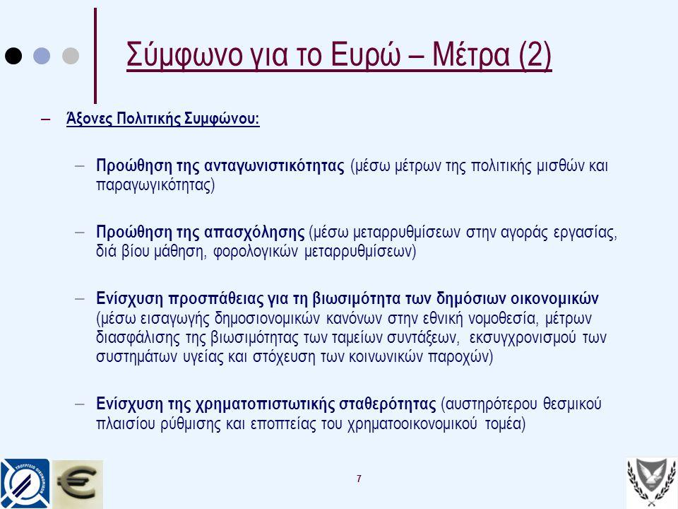 8 Παρακολούθηση Πορείας της Ανταγωνιστικότητας – Αξιολόγηση της πορείας της ανταγωνιστικότητας των οικονομιών των χωρών μελών της ΕΕ (Ευρωζώνης) μέσω οικονομικών δεικτών ( scoreboard ):  Ισοζύγιο τρεχουσών συναλλαγών  Καθαρή εξωτερική θέση (Net Investment Position)  Πραγματική συναλλαγματική ισοτιμία (αποπληθωριστής: δείκτης πληθωρισμού)  Μοναδιαίο εργατικό κόστος  Μερίδιο στην εξαγωγική αγορά  Αυξήσεις των τιμών στο στεγαστικό τομέα σε σχέση με το πληθωρισμό  Ιδιωτικό χρέος ως ποσοστό του ΑΕΠ  Πιστώσεις στον ιδιωτικό τομέα (ετήσιος ρυθμός αύξησης)  Δημόσιο χρέος