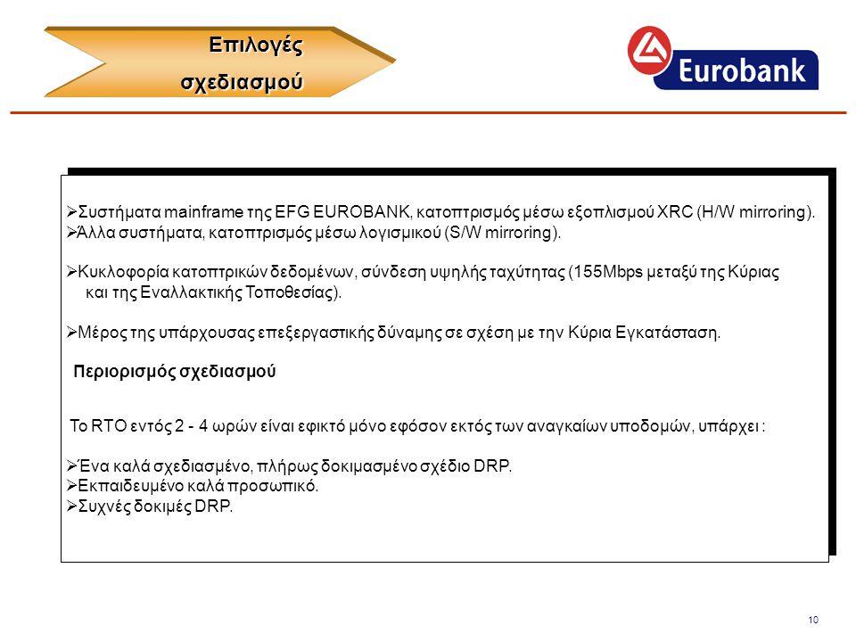 10 Επιλογές σχεδιασμού Επιλογές σχεδιασμού  Συστήματα mainframe της EFG EUROBANK, κατοπτρισμός μέσω εξοπλισμού XRC (H/W mirroring).  Άλλα συστήματα,