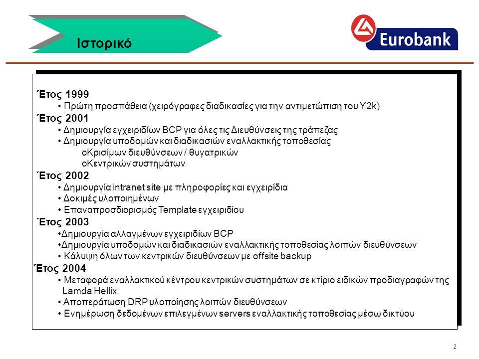 2 Ιστορικό Έτος 1999 • Πρώτη προσπάθεια (χειρόγραφες διαδικασίες για την αντιμετώπιση του Y2k) Έτος 2001 • Δημιουργία εγχειριδίων BCP για όλες τις Διε