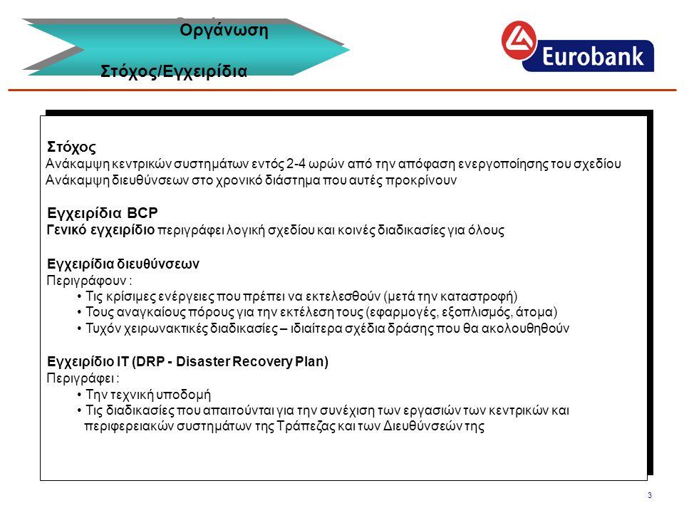 3 Οργάνωση Στόχος/Εγχειρίδια Οργάνωση Στόχος/Εγχειρίδια Στόχος Ανάκαμψη κεντρικών συστημάτων εντός 2-4 ωρών από την απόφαση ενεργοποίησης του σχεδίου