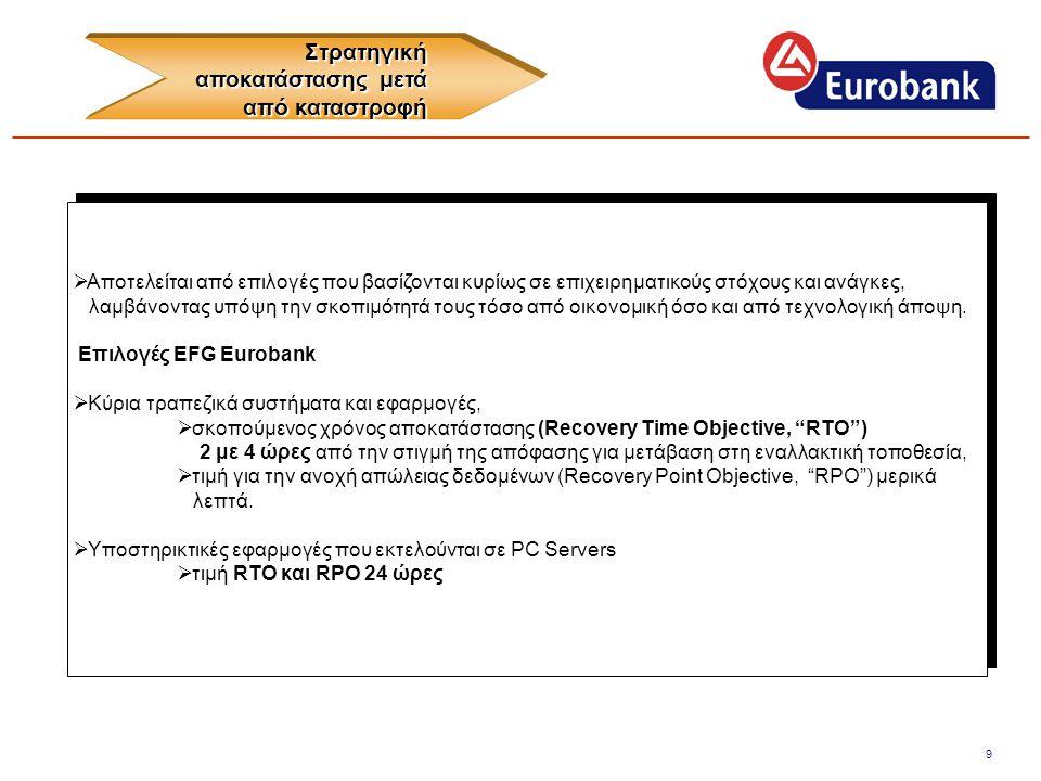 10 Επιλογές σχεδιασμού Επιλογές σχεδιασμού  Συστήματα mainframe της EFG EUROBANK, κατοπτρισμός μέσω εξοπλισμού XRC (H/W mirroring).