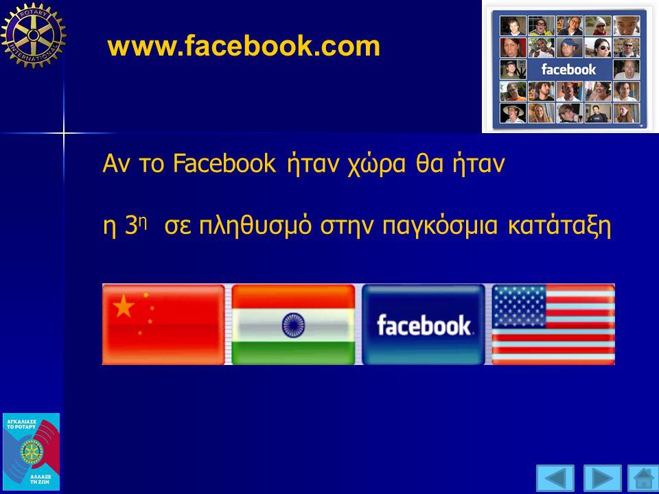 Αν το Facebook ήταν χώρα θα ήταν η 3 η σε πληθυσμό στην παγκόσμια κατάταξη
