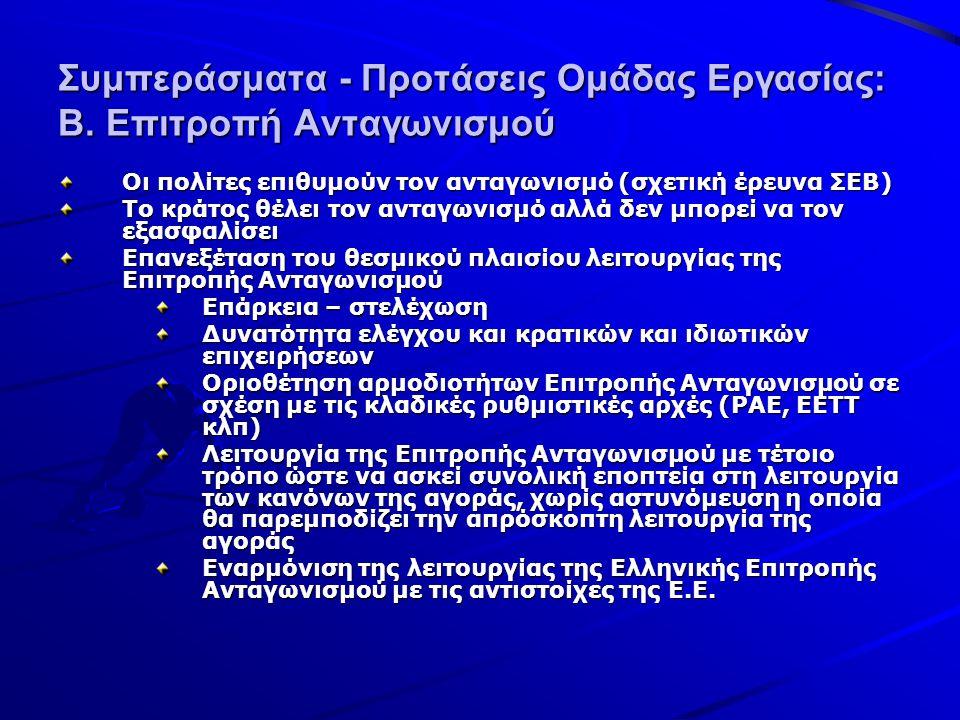 Συμπεράσματα - Προτάσεις Ομάδας Εργασίας: Β. Επιτροπή Ανταγωνισμού Οι πολίτες επιθυμούν τον ανταγωνισμό (σχετική έρευνα ΣΕΒ) Το κράτος θέλει τον ανταγ