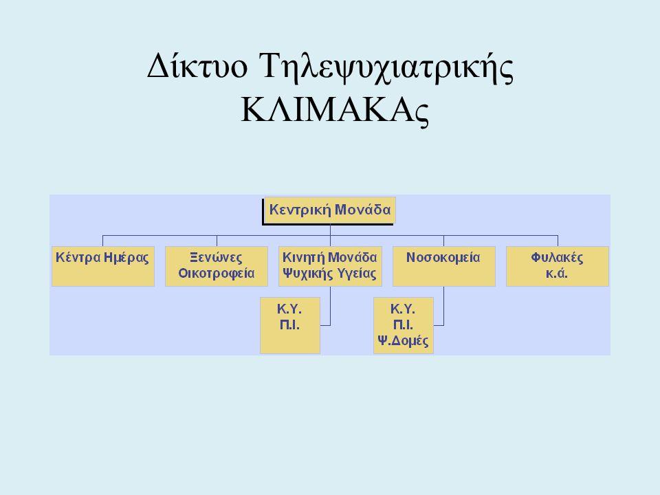 Δίκτυο Τηλεψυχιατρικής ΚΛΙΜΑΚΑς